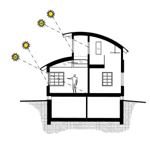 Passive solar sun shading diagram for Denver Colorado house by Doerr Architecture